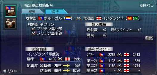 ダブリン大海戦1