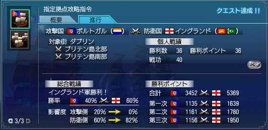 ダブリン大海戦3
