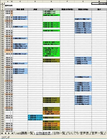 日々進捗20110626