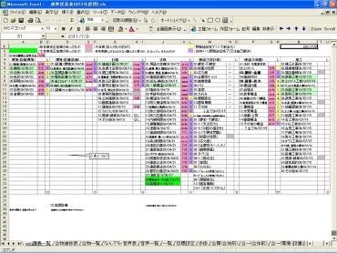 web20110710