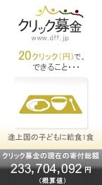20クリック(円)で できること・・・