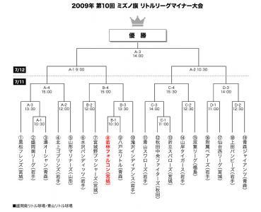2009_mizunoki.jpg