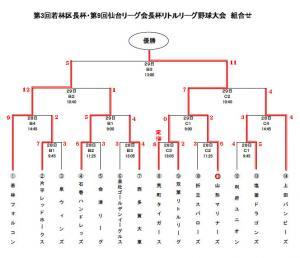 3th_kuchohai2.jpg