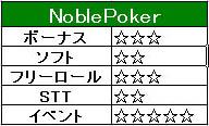 nobleP
