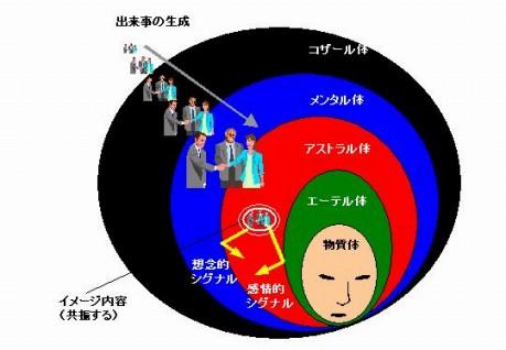シグナル02SS
