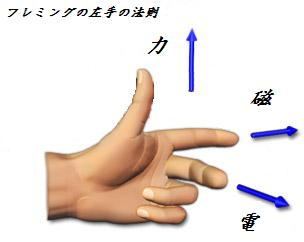left-hand-rule.jpeg