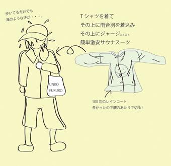 簡単サウナスーツ