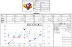2・24WHグラフ