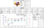 2・27WHグラフ