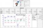3・8WHグラフ