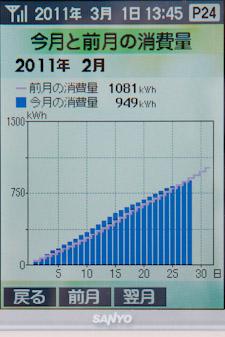 110301pv8.jpg