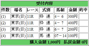 第140回天皇賞(秋)