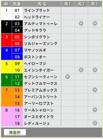 H21年京阪杯