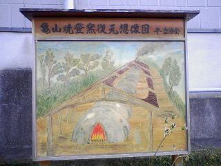 亀山焼窯復元想像図