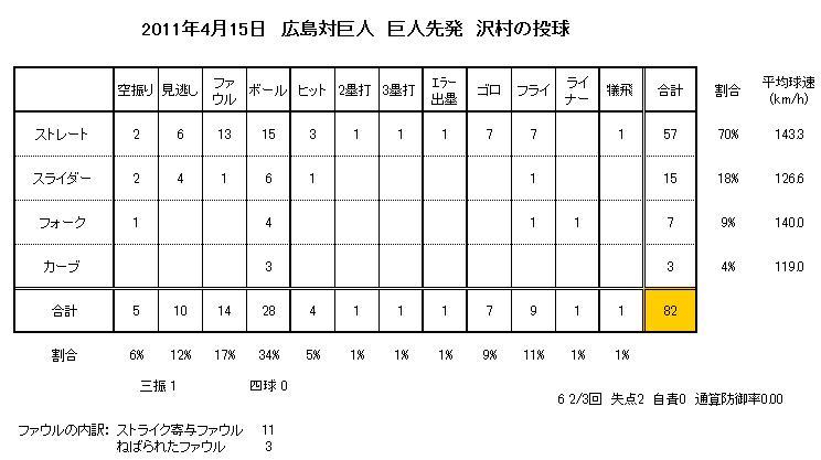 0415Sawamura.jpg