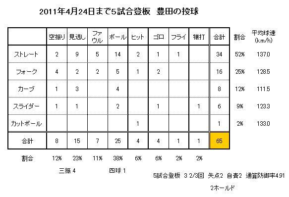 Toyoda(0427).jpg