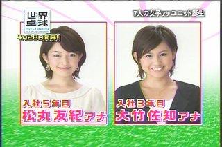 松丸友紀,世界卓球2009,ピンポン7