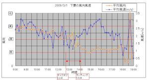 090321_wind.jpg