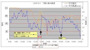 20090301shimodate.jpg