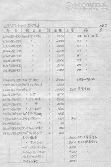 改訂版CB250/350RSCキットパーツリスト 3