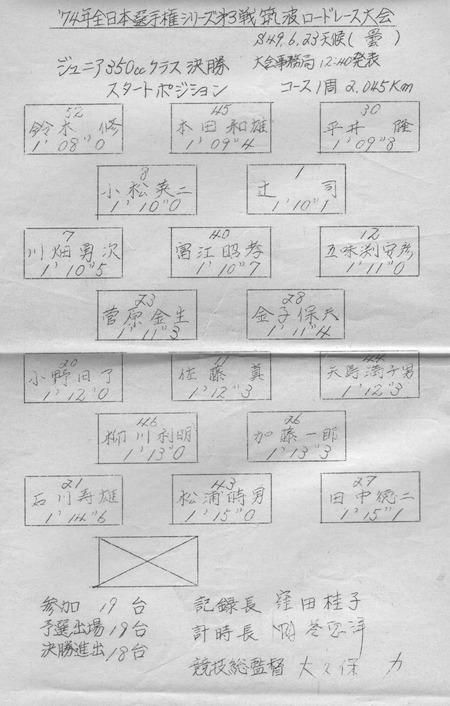 74年MFJ筑波第3戦ジュニア350cc決勝