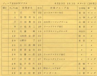 74年MFJ筑波第3戦ジュニア350ccエントリーリスト
