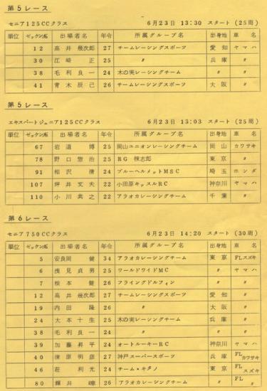 74年MFJ筑波第3戦セニア750ccエントリーリスト