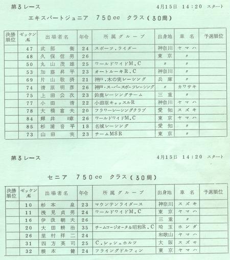 73年MFJ筑波第1戦E・J/セニア750ccエントリーリスト
