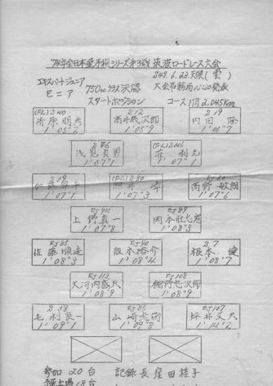 74年筑波第3戦E・Jセニア750ccクラス