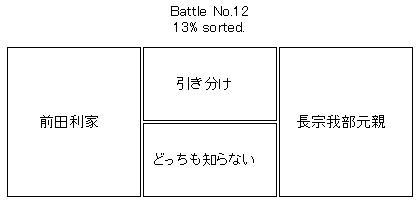 toshiiemotochika.jpg