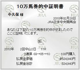 10万馬券証明書(中久保)