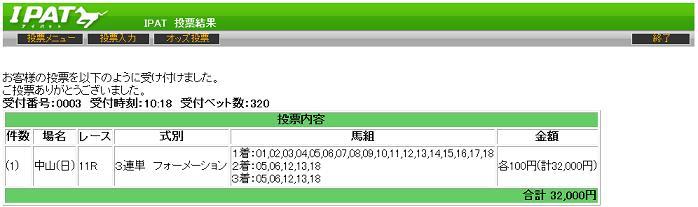 2010皐月賞【共同購入】