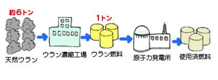 リサイクル2