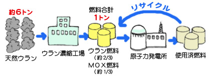 リサイクル3