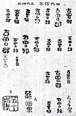 古曽部焼の印blog02