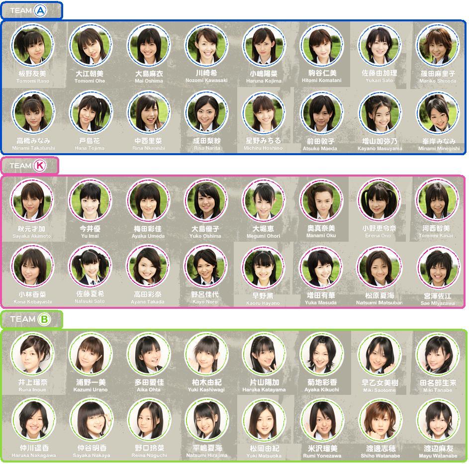AKB48-13 click