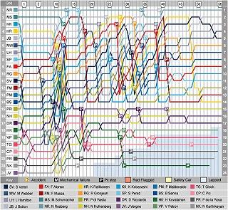 chn-f1-2012-chart.jpg