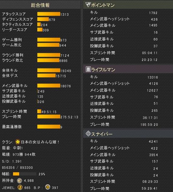 2011総合情報