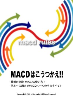 MACD Title-mini
