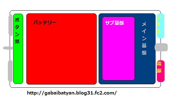 S9基盤配置
