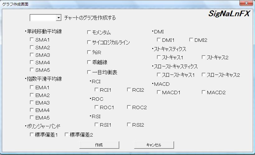 チャート作成0405