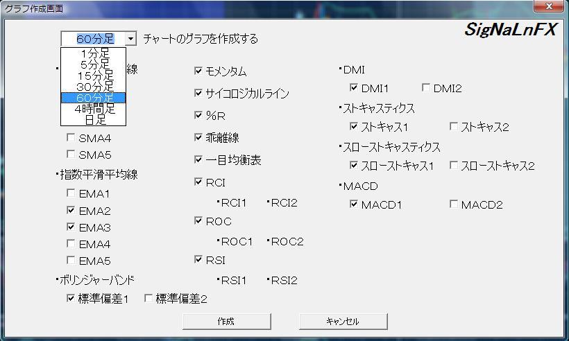 グラフ作成画面0502