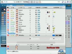 箱入りアリンさんとマッチ戦二次会RS9h(WH)結果
