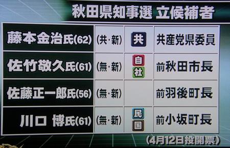 2009 秋田県知事選