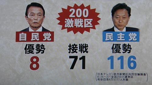 8,29 総選挙