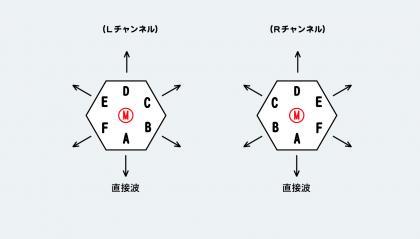 六角柱システム 概念図
