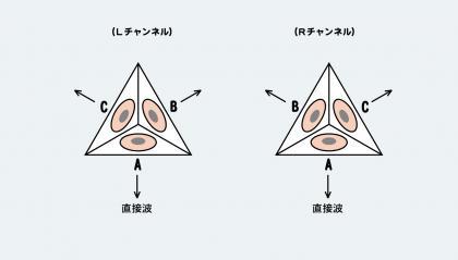 三角錐システム 概念図