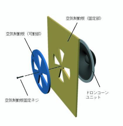 スーパーベースラジエータ 構造図
