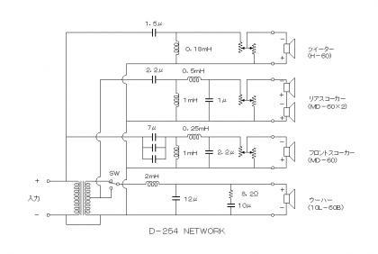 ネットワーク回路  D-254