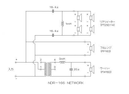 ネットワーク回路  NDR-166